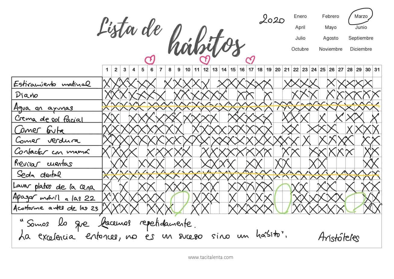 cómo usar y revisar un habit tracker (registro de hábitos)