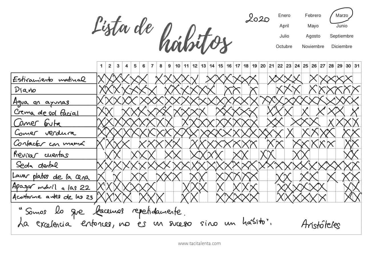 Cómo usar un habit tracker (registro de hábitos) diarios