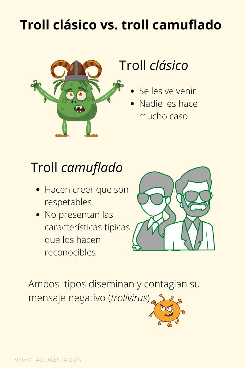 Cómo reconocer y mantener la calma ante un troll