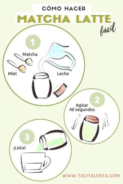 Infografía sobre cómo hacer matcha latte fácil con ilustraciones a mano
